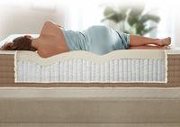ecoterra mattress