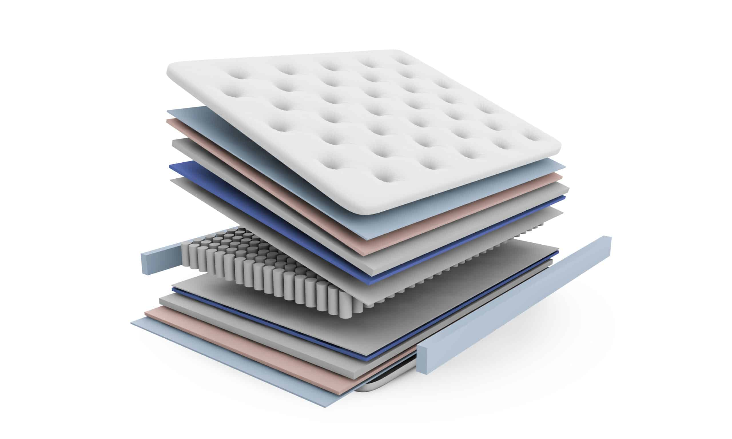 mattress thickness guide